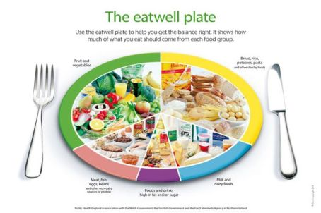 Eatwell_poster_960x640